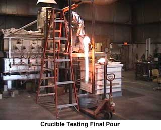 Crucible Testing Final Pour